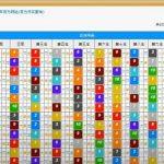 北京pk拾LINE群神準、包中?提領還要另外支付手續費?